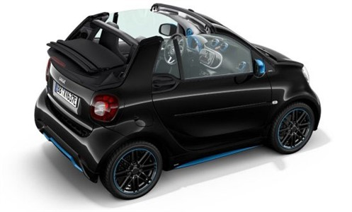 Fortwo _c