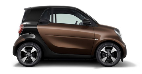 Fortwo _perfect